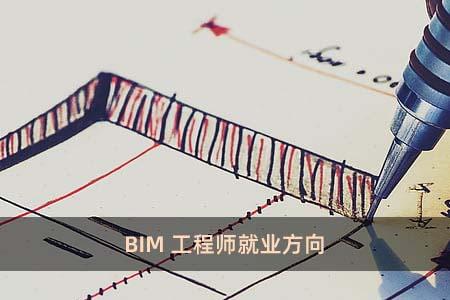 BIM工程师就业方向