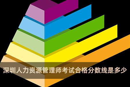 深圳人力�Y源管理��考�合格分�稻�是多少