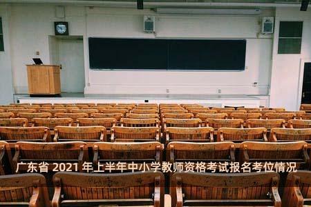 广东省2021年上半年中小学教师资格考试报名考位情况